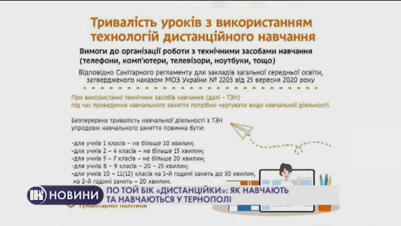 По той бік «дистанційки»: як навчають та навчаються у Тернополі